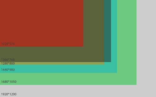 screen-resolution